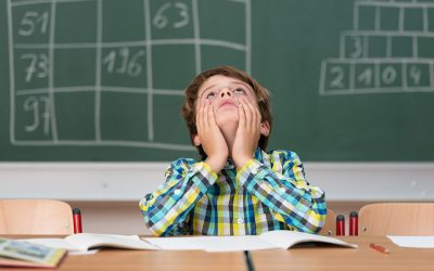 Nutrition Response Testing® and ADHD